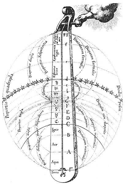 a discussion on pythagoras and music In this project, the central focus is on resonance in both a musical and wider  i  will discuss the theory underpinning the software and its implementation feb 2.